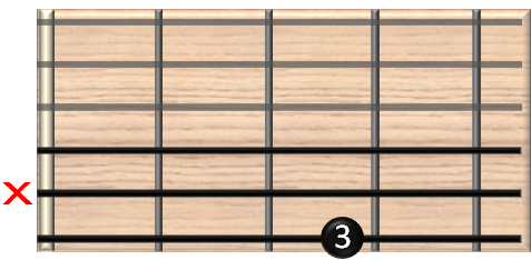 guitar chords online - G6 Gitarrenakkord